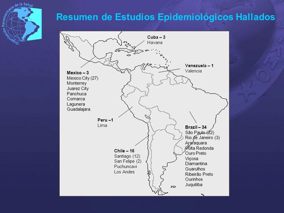 24 Resumen de Estudios Epidemiológicos Hallados Cuba – 3 Havana Mexico – 3 Mexico City (27) Monterrey Juarez City Panchuca Comarca Lagunera Guadalajar