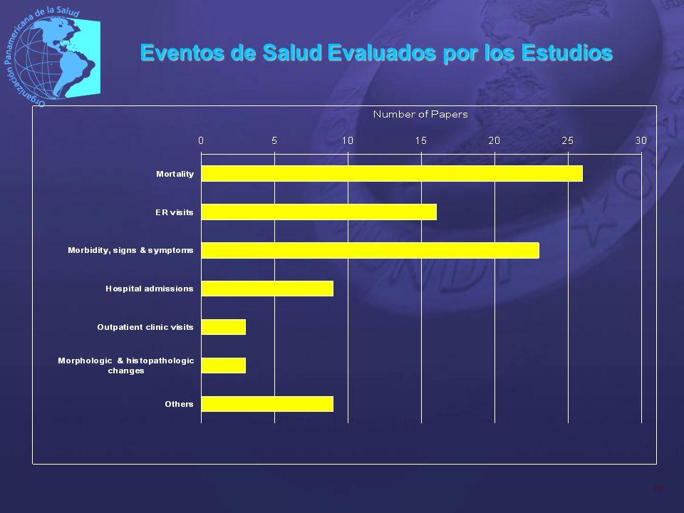 26 Eventos de Salud Evaluados por los Estudios