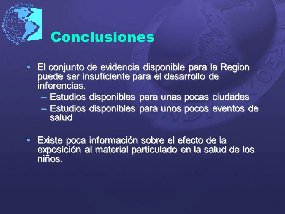 31 Conclusiones El conjunto de evidencia disponible para la Region puede ser insuficiente para el desarrollo de inferencias.El conjunto de evidencia d