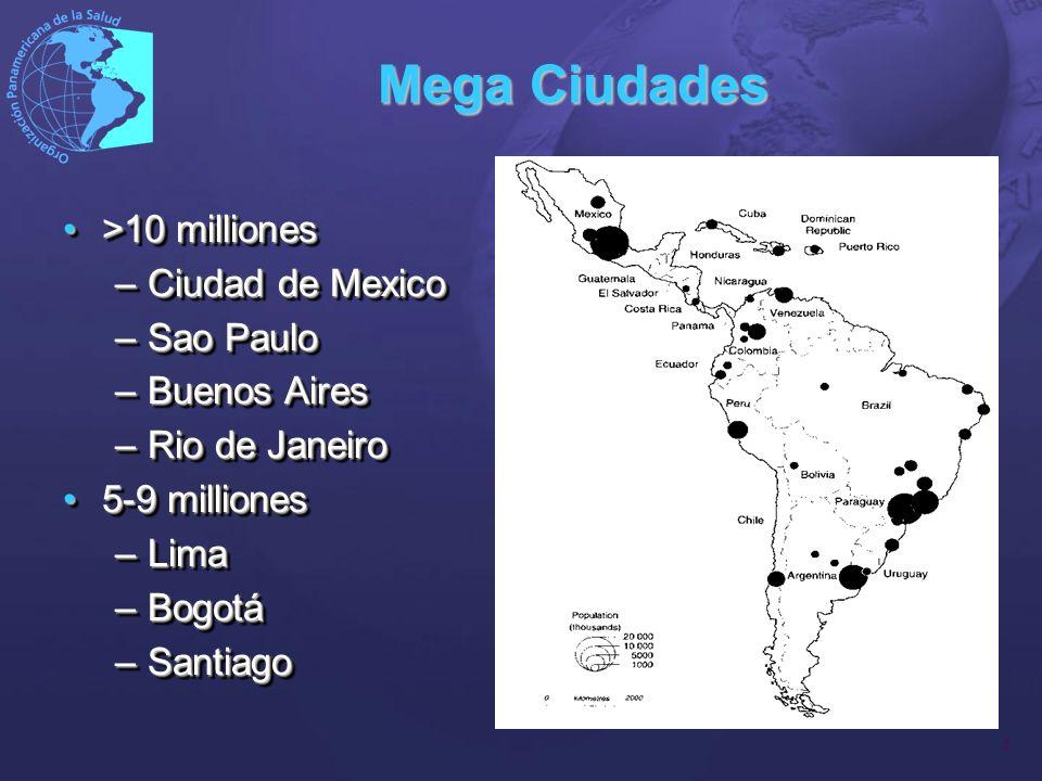5 Mega Ciudades >10 milliones>10 milliones –Ciudad de Mexico –Sao Paulo –Buenos Aires –Rio de Janeiro 5-9 milliones5-9 milliones –Lima –Bogotá –Santia