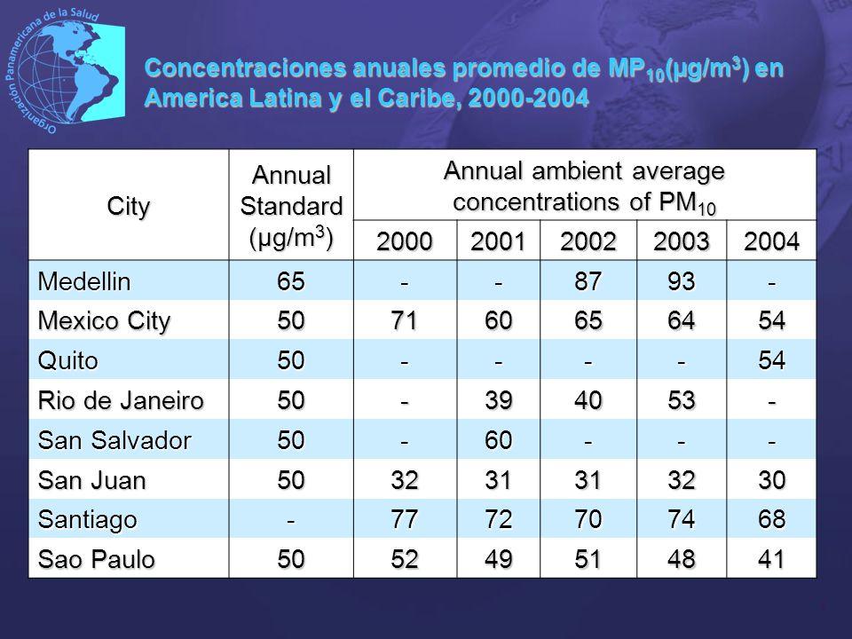 18 Evaluación de los Efectos de la Contaminación de Aire en la Salud de América Latina y el Caribe