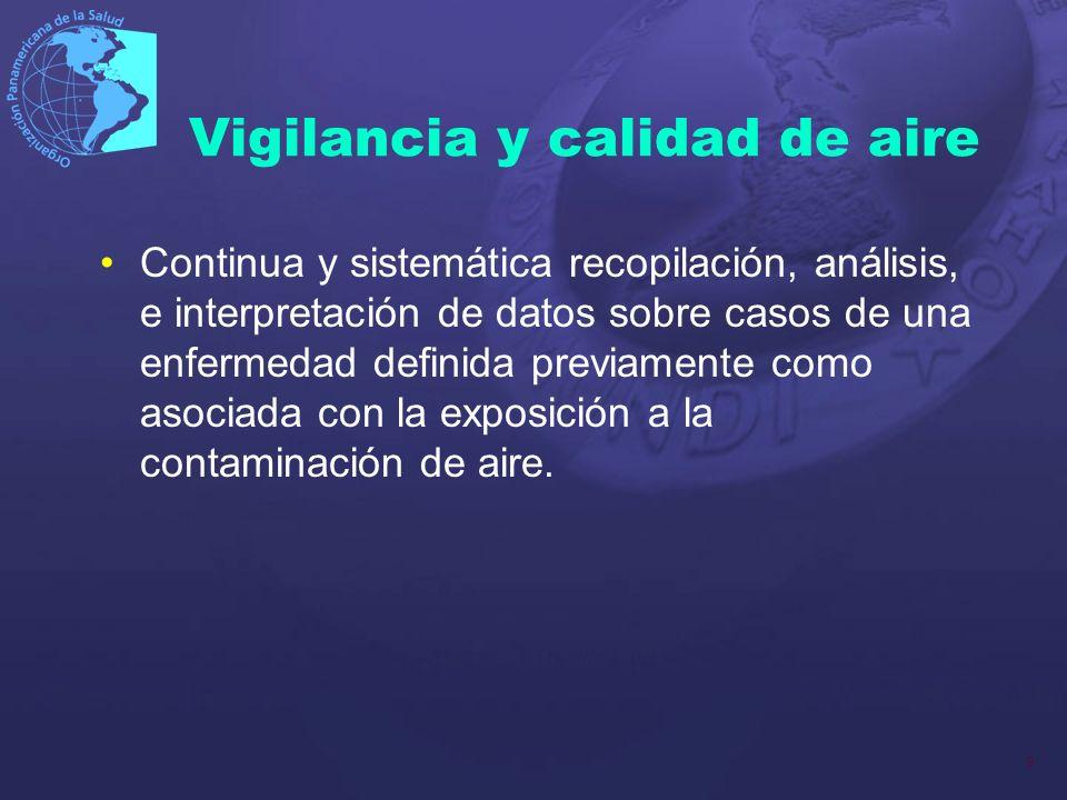 9 Vigilancia y calidad de aire Continua y sistemática recopilación, análisis, e interpretación de datos sobre casos de una enfermedad definida previam