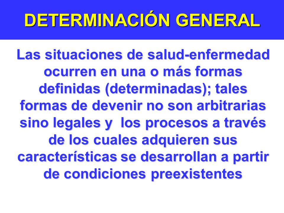 DETERMINACIÓN GENERAL Las situaciones de salud-enfermedad ocurren en una o más formas definidas (determinadas); tales formas de devenir no son arbitrarias sino legales y los procesos a través de los cuales adquieren sus características se desarrollan a partir de condiciones preexistentes