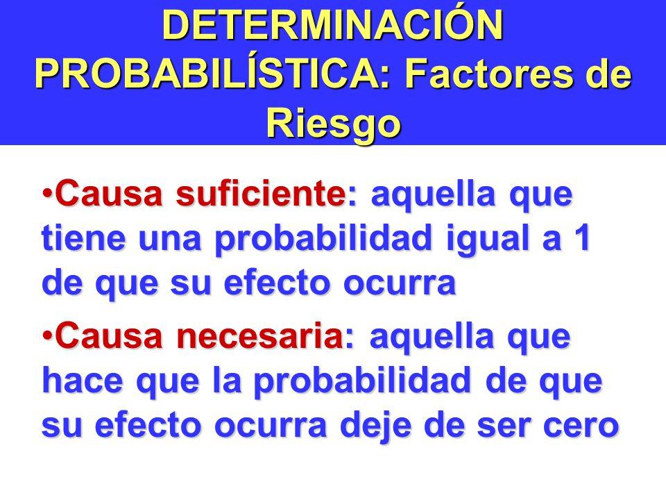 DETERMINACIÓN PROBABILÍSTICA: Factores de Riesgo Causa suficiente: aquella que tiene una probabilidad igual a 1 de que su efecto ocurraCausa suficiente: aquella que tiene una probabilidad igual a 1 de que su efecto ocurra Causa necesaria: aquella que hace que la probabilidad de que su efecto ocurra deje de ser ceroCausa necesaria: aquella que hace que la probabilidad de que su efecto ocurra deje de ser cero
