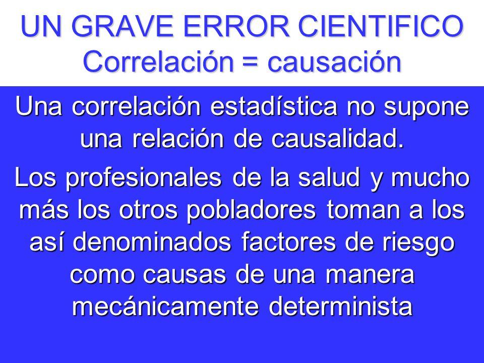 Una correlación estadística no supone una relación de causalidad.
