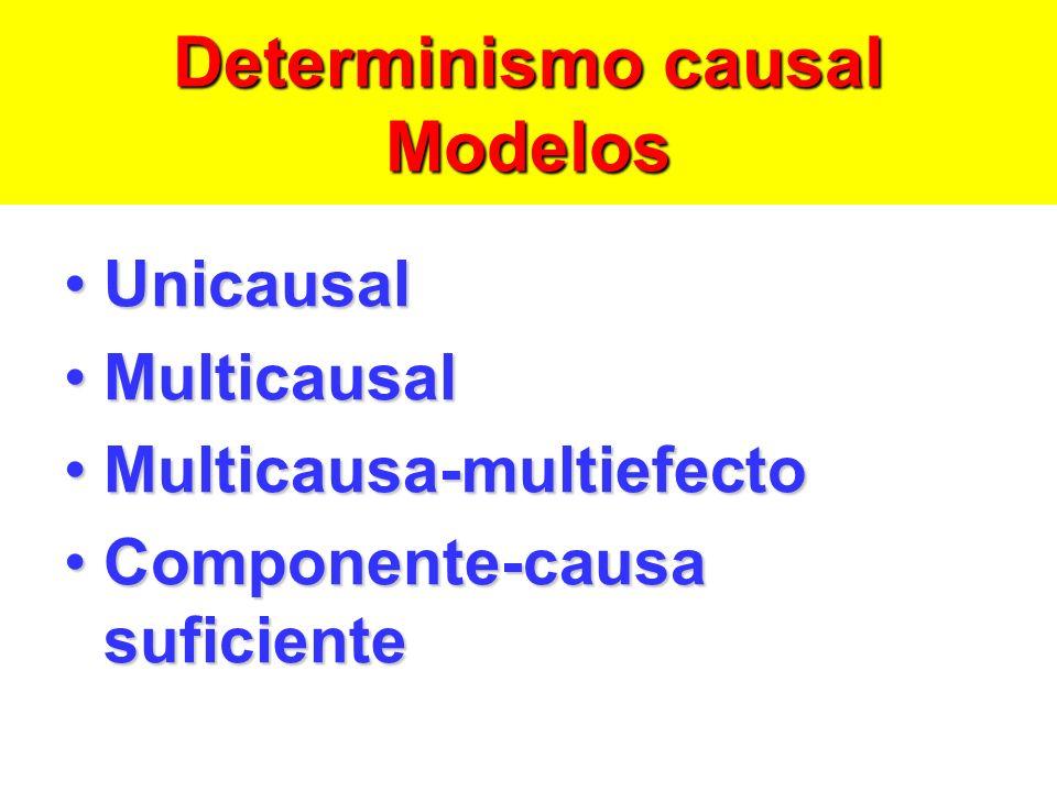 Determinismo causal Modelos UnicausalUnicausal MulticausalMulticausal Multicausa-multiefectoMulticausa-multiefecto Componente-causa suficienteComponente-causa suficiente