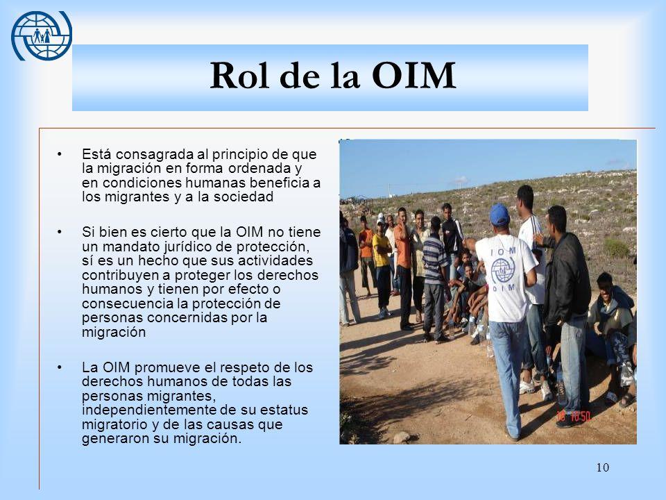 10 Rol de la OIM Está consagrada al principio de que la migración en forma ordenada y en condiciones humanas beneficia a los migrantes y a la sociedad