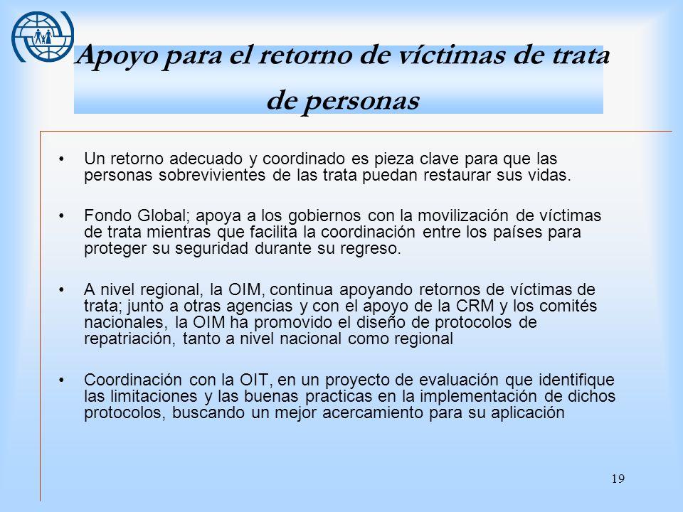 19 Apoyo para el retorno de víctimas de trata de personas Un retorno adecuado y coordinado es pieza clave para que las personas sobrevivientes de las