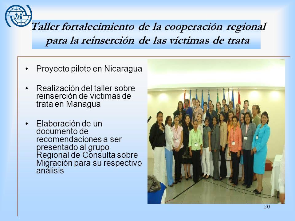 20 Taller fortalecimiento de la cooperación regional para la reinserción de las víctimas de trata Proyecto piloto en Nicaragua Realización del taller