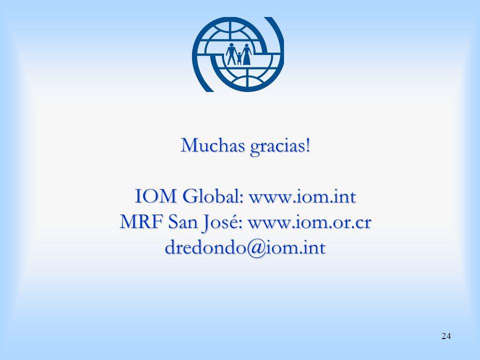 24 Muchas gracias! IOM Global: www.iom.int MRF San José: www.iom.or.cr dredondo@iom.int