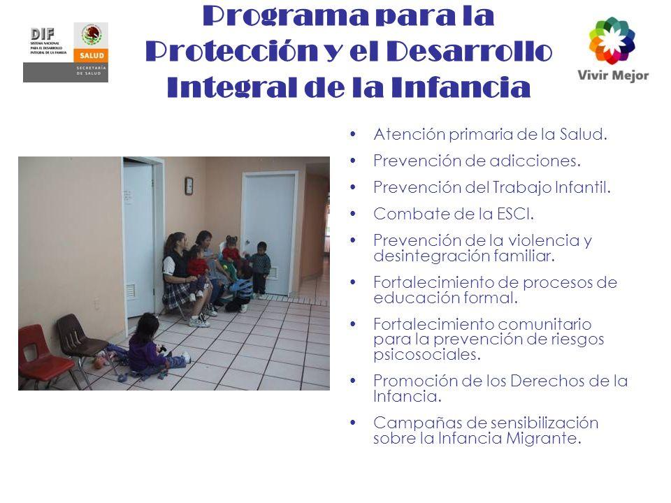Programa para la Protección y el Desarrollo Integral de la Infancia Atención primaria de la Salud.