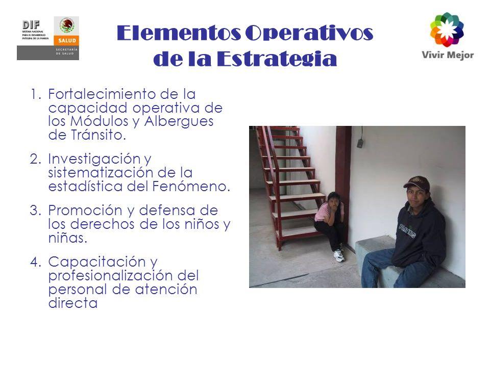 Elementos Operativos de la Estrategia 1.Fortalecimiento de la capacidad operativa de los Módulos y Albergues de Tránsito.
