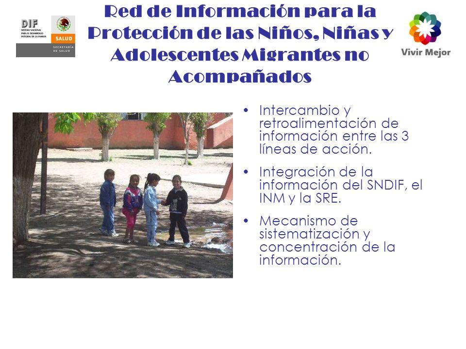 Red de Información para la Protección de las Niños, Niñas y Adolescentes Migrantes no Acompañados Intercambio y retroalimentación de información entre las 3 líneas de acción.