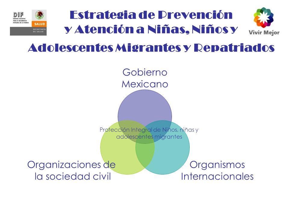 Estrategia de Prevención y Atención a Niñas, Niños y Adolescentes Migrantes y Repatriados Protección Integral de Niños, niñas y adolescentes migrantes