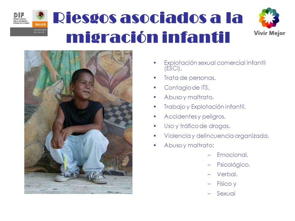 Riesgos asociados a la migración infantil Explotación sexual comercial infantil (ESCI).