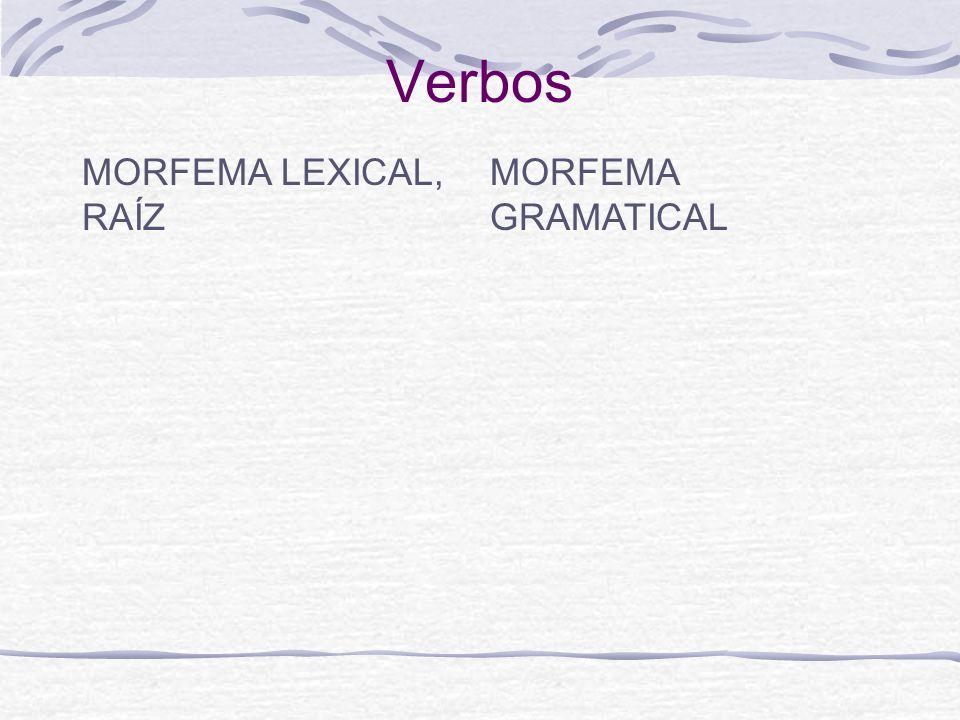 Verbos MORFEMA LEXICAL, RAÍZ MORFEMA GRAMATICAL