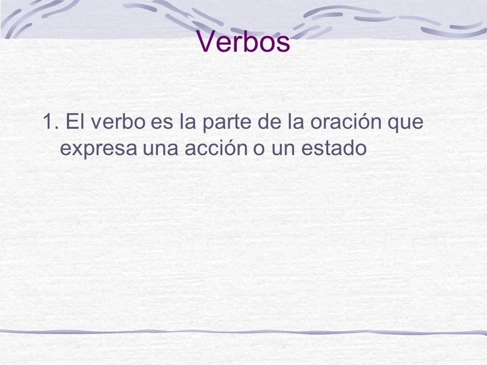 Verbos 2. Las formas verbales en español constan de morfema lexical y morfema gramatical