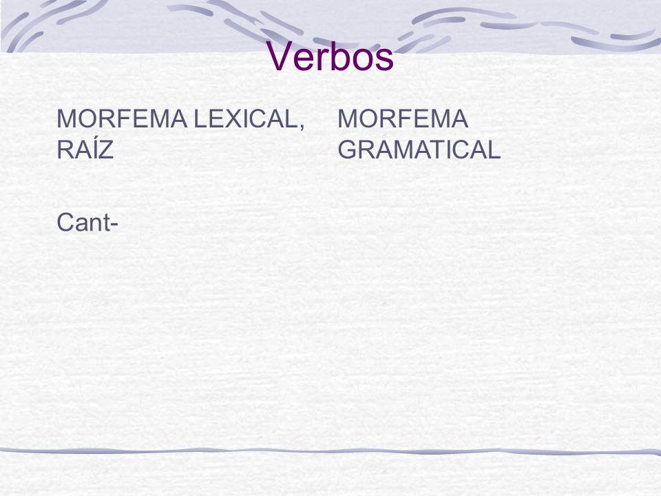Verbos MORFEMA LEXICAL, RAÍZ MORFEMA GRAMATICAL Cant-
