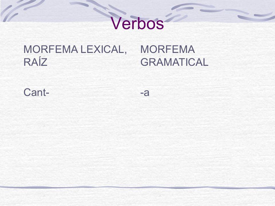 Verbos MORFEMA LEXICAL, RAÍZ MORFEMA GRAMATICAL Cant--a