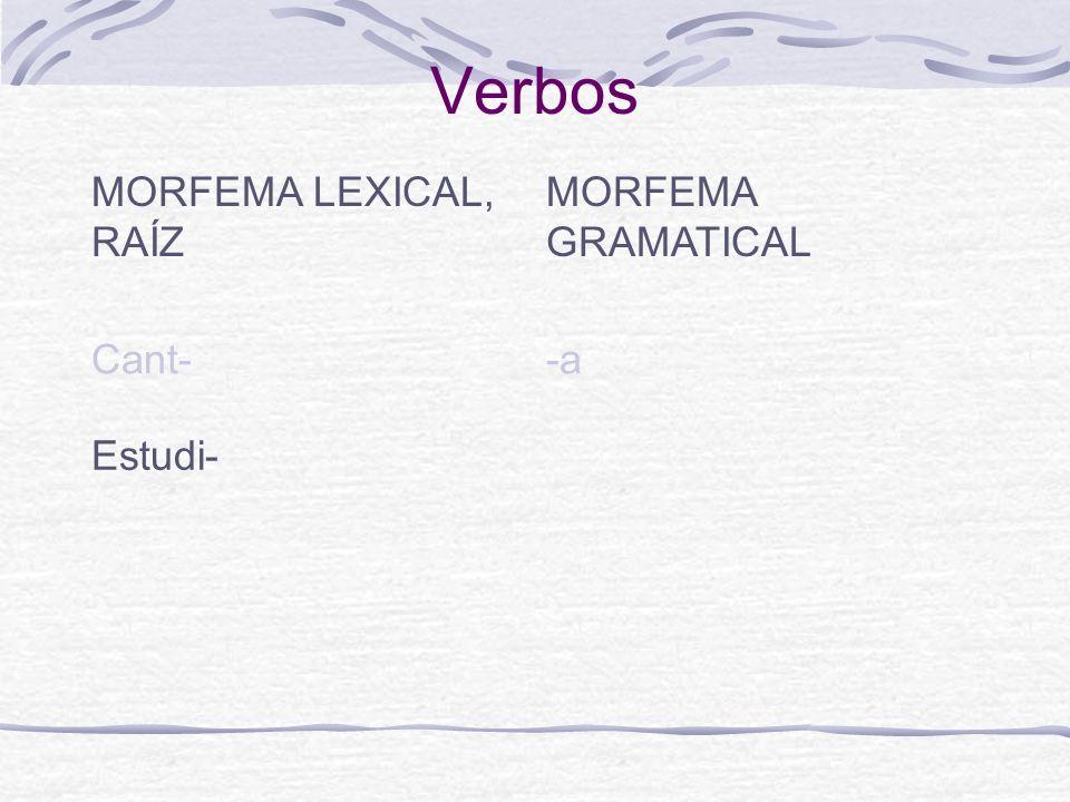 Verbos MORFEMA LEXICAL, RAÍZ MORFEMA GRAMATICAL Cant--a Estudi-
