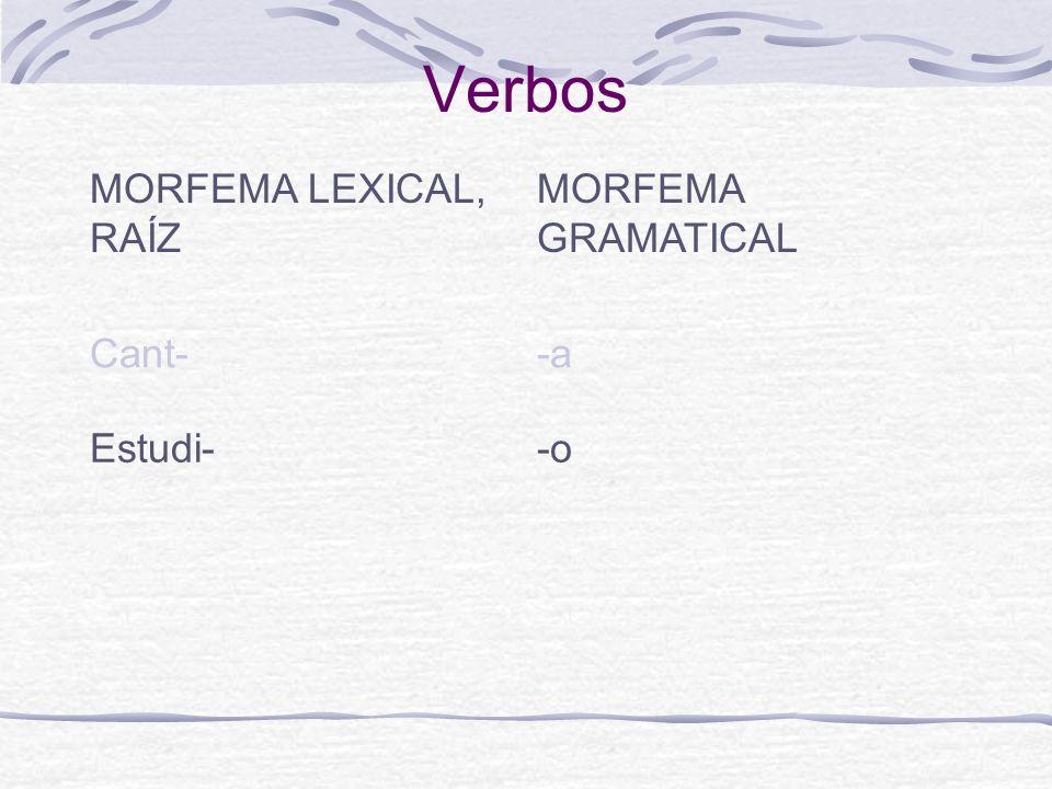 Verbos MORFEMA LEXICAL, RAÍZ MORFEMA GRAMATICAL Cant--a Estudi--o