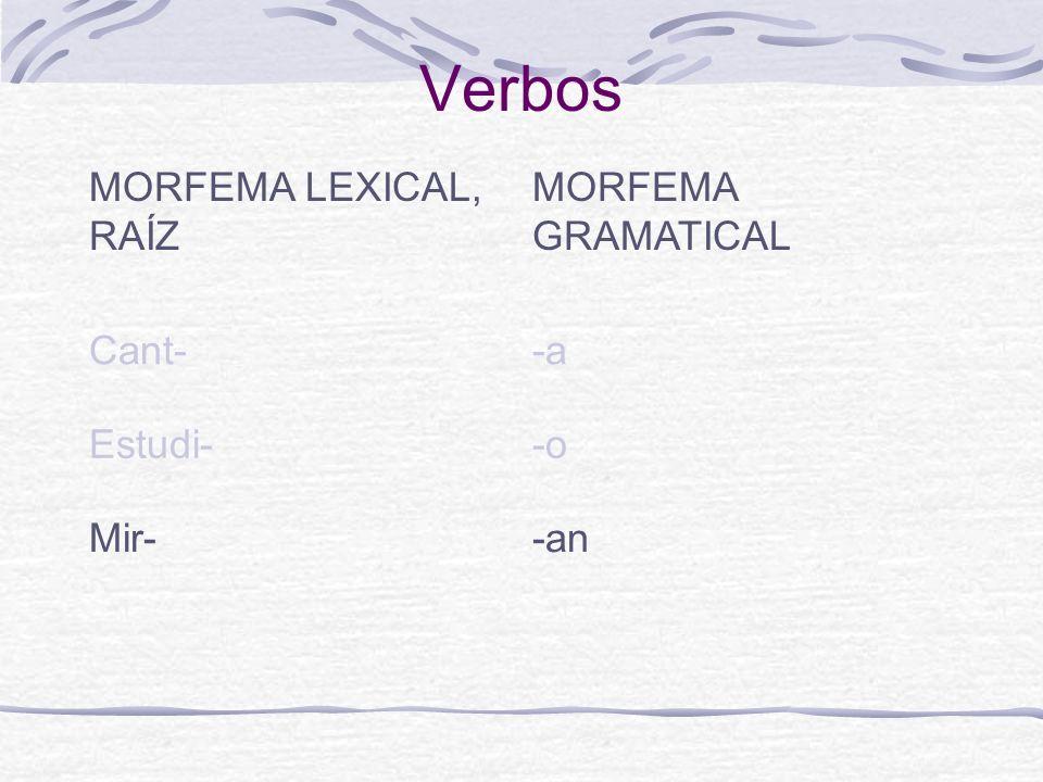 Verbos MORFEMA LEXICAL, RAÍZ MORFEMA GRAMATICAL Cant--a Estudi--o Mir--an