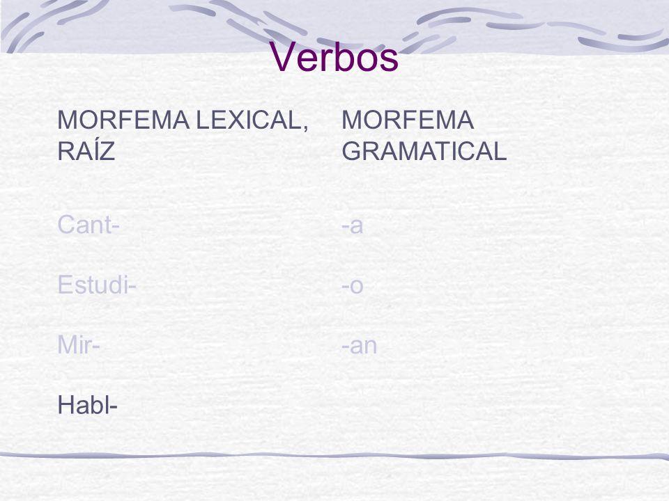 Verbos MORFEMA LEXICAL, RAÍZ MORFEMA GRAMATICAL Cant--a Estudi--o Mir--an Habl-