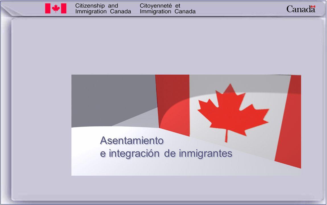 Asentamiento e integración de inmigrantes