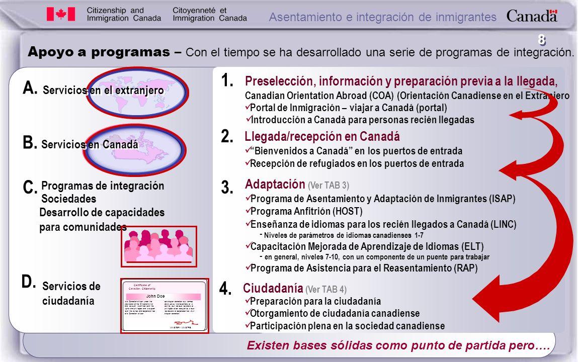 8 1. Preselección, información y preparación previa a la llegada, Canadian Orientation Abroad (COA) (Orientación Canadiense en el Extranjero 3. Adapta