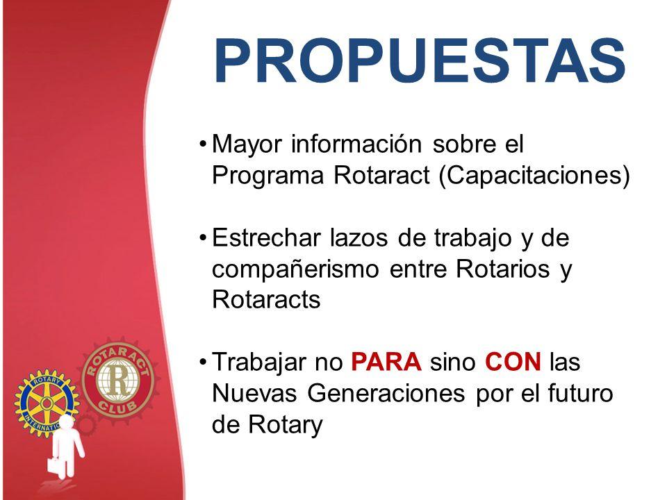 PROPUESTAS Mayor información sobre el Programa Rotaract (Capacitaciones) Estrechar lazos de trabajo y de compañerismo entre Rotarios y Rotaracts Traba
