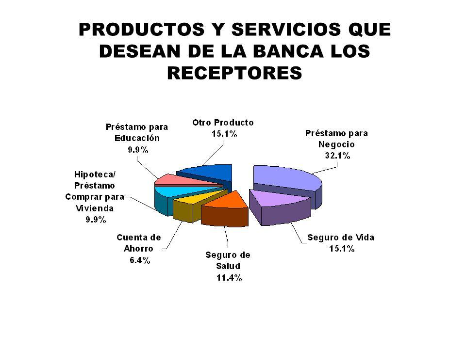 PRODUCTOS Y SERVICIOS QUE DESEAN DE LA BANCA LOS RECEPTORES