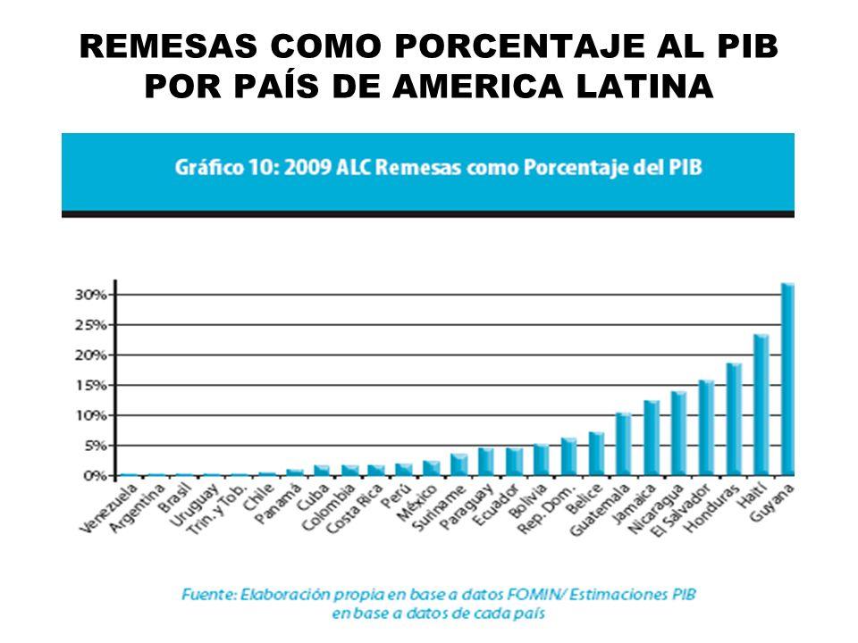 Se trata de una encuesta nacional de hogares en los lugares de origen de emigrantes internacionales.
