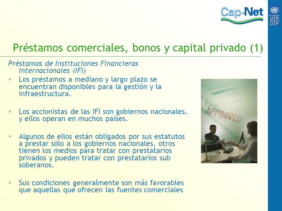 Préstamos comerciales, bonos y capital privado (1) Préstamos de Instituciones Financieras Internacionales (IFI) Los préstamos a mediano y largo plazo