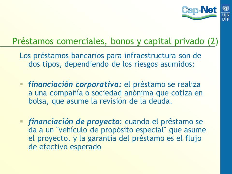 Préstamos comerciales, bonos y capital privado (2) Los préstamos bancarios para infraestructura son de dos tipos, dependiendo de los riesgos asumidos:
