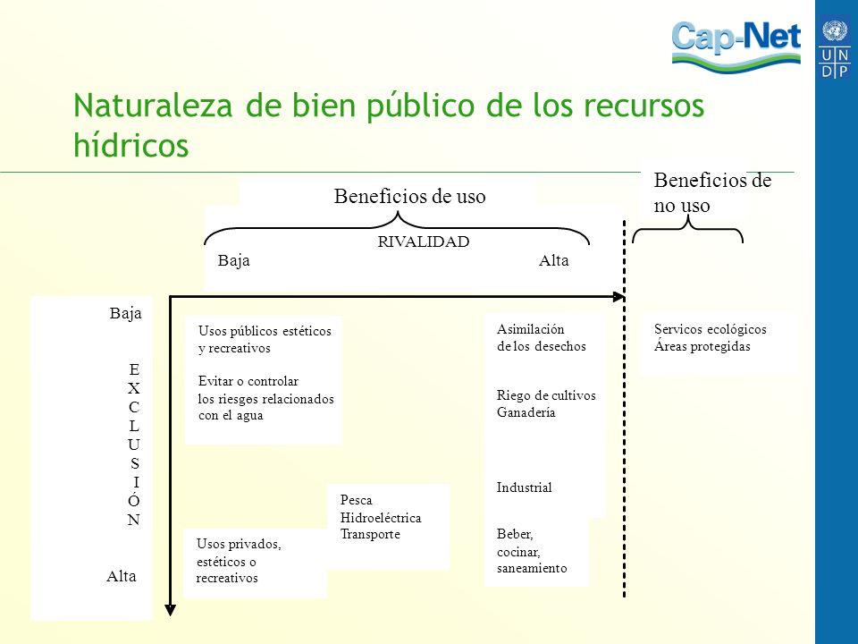 Fin La siguiente presentación, aún relacionada con el capítulo 3, trata acerca de los métodos de valuación del agua