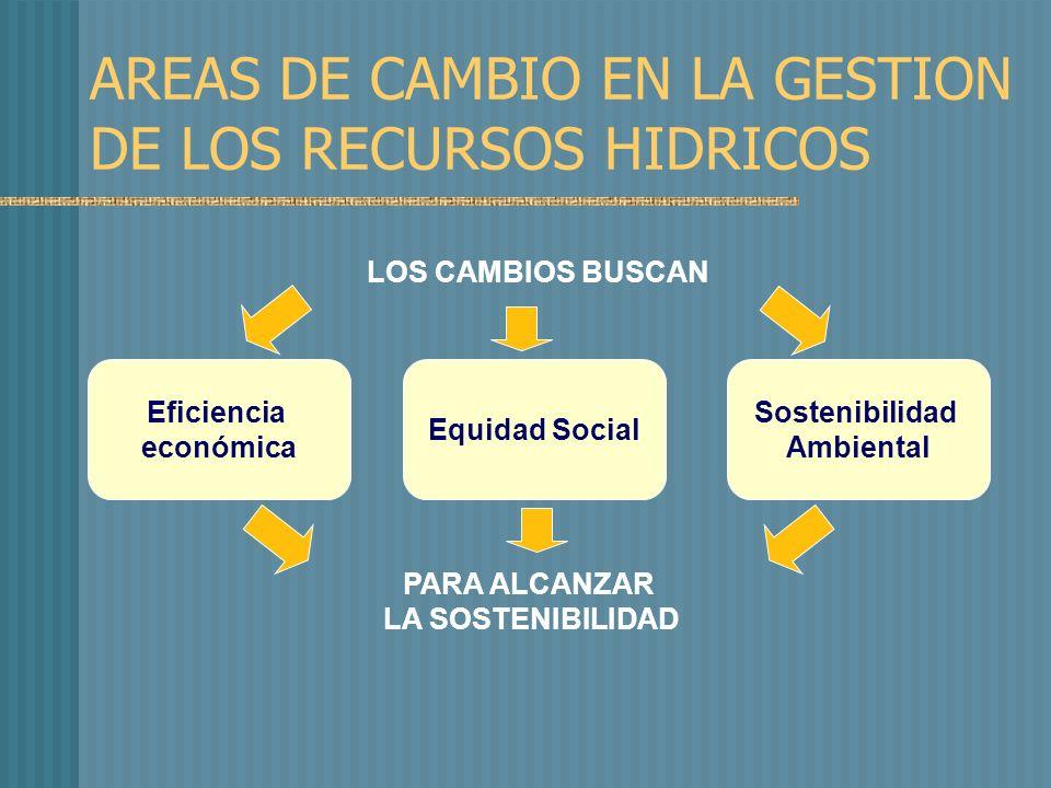 Sostenibilidad Ambiental Eficiencia económica Equidad Social LOS CAMBIOS BUSCAN PARA ALCANZAR LA SOSTENIBILIDAD AREAS DE CAMBIO EN LA GESTION DE LOS RECURSOS HIDRICOS
