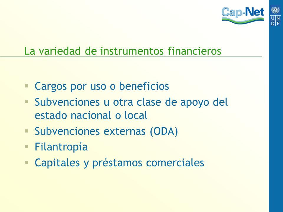 La variedad de instrumentos financieros Cargos por uso o beneficios Subvenciones u otra clase de apoyo del estado nacional o local Subvenciones extern