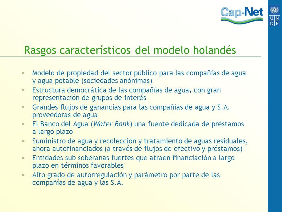 Rasgos característicos del modelo holandés Modelo de propiedad del sector público para las compañías de agua y agua potable (sociedades anónimas) Estr