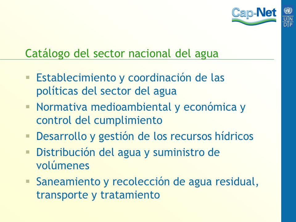 Catálogo del sector nacional del agua Establecimiento y coordinación de las políticas del sector del agua Normativa medioambiental y económica y contr