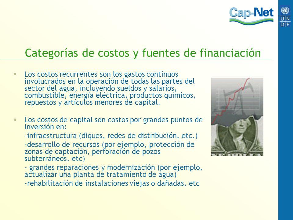 Categorías de costos y fuentes de financiación Los costos recurrentes son los gastos continuos involucrados en la operación de todas las partes del se
