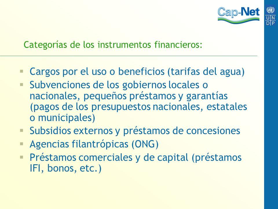 Importancia del Uso de Instrumentos Económicos y Financieros en la GIRH El agua está comenzando a escasear.