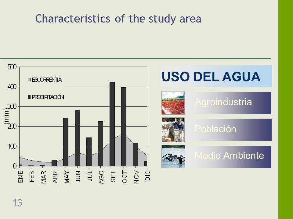 13 Characteristics of the study area USO DEL AGUA Agroindustria Población Medio Ambiente