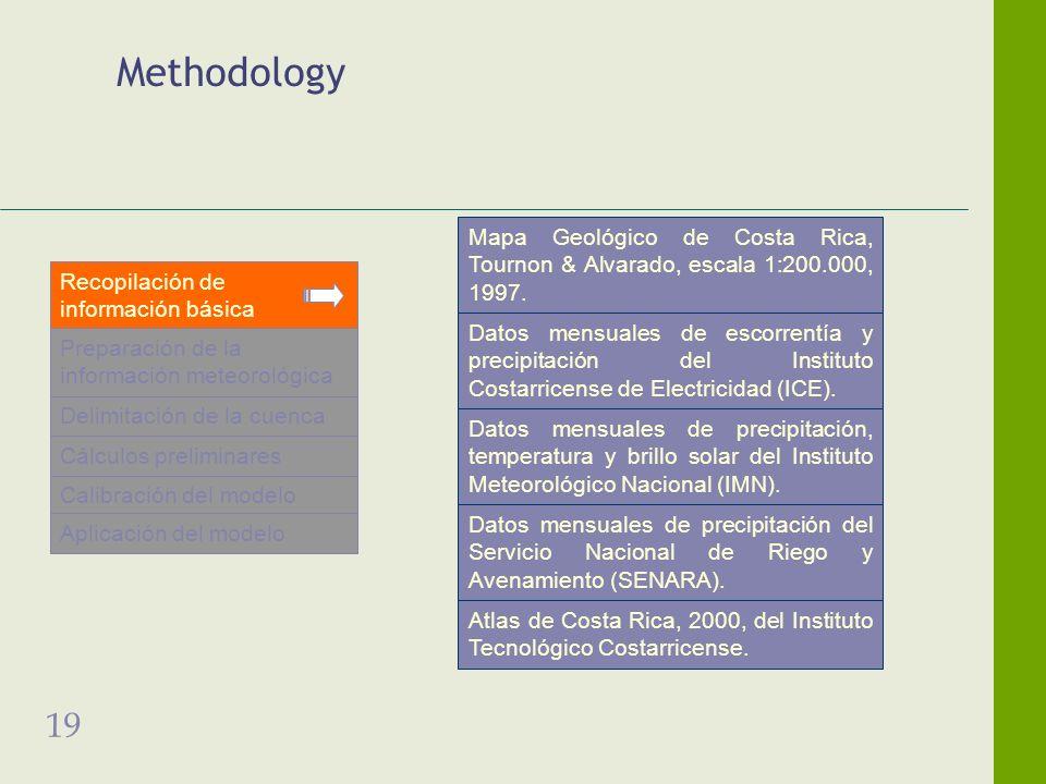 19 Methodology Mapa Geológico de Costa Rica, Tournon & Alvarado, escala 1:200.000, 1997. Datos mensuales de escorrentía y precipitación del Instituto
