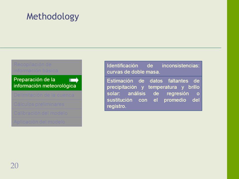 20 Methodology Identificación de inconsistencias: curvas de doble masa. Estimación de datos faltantes de precipitación y temperatura y brillo solar: a