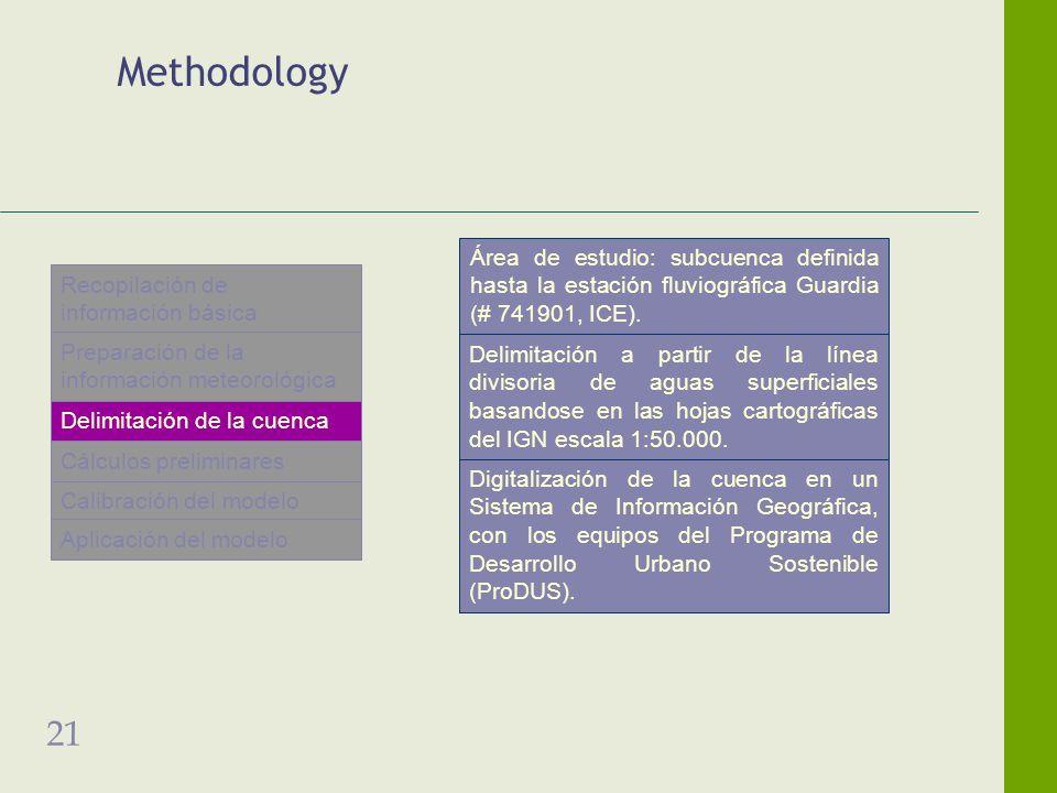 21 Methodology Área de estudio: subcuenca definida hasta la estación fluviográfica Guardia (# 741901, ICE). Delimitación a partir de la línea divisori