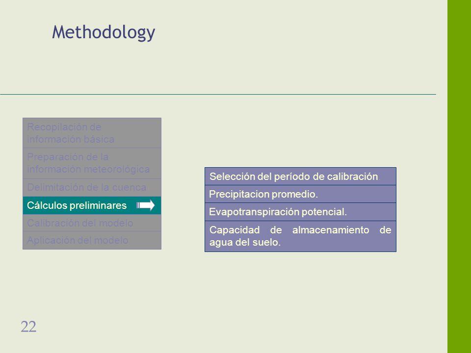 22 Methodology Selección del período de calibración. Precipitacion promedio. Evapotranspiración potencial. Capacidad de almacenamiento de agua del sue