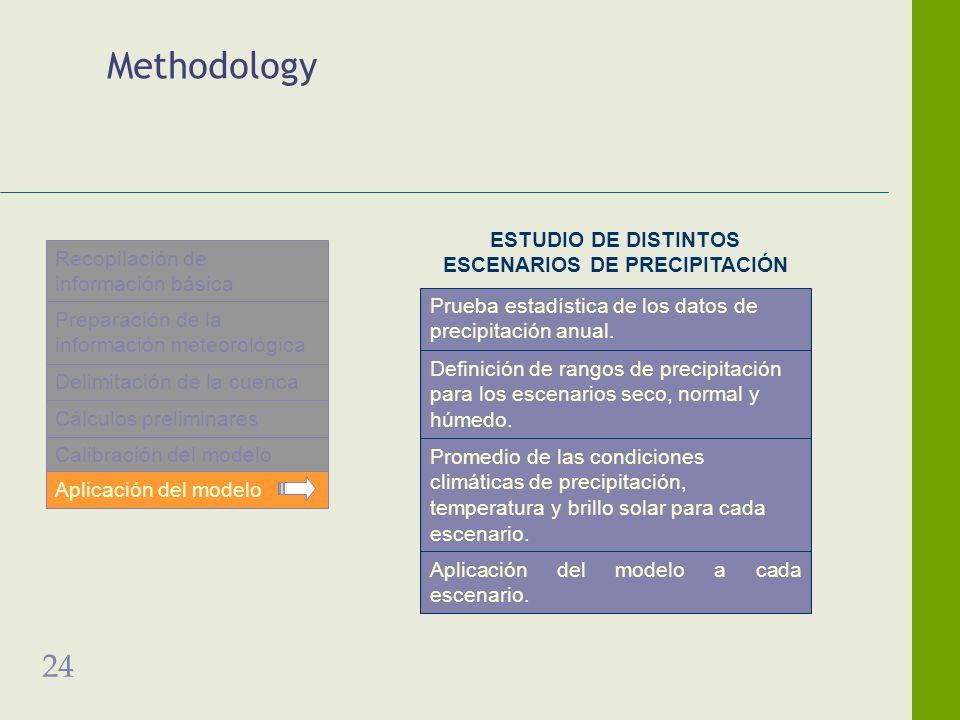 24 Methodology ESTUDIO DE DISTINTOS ESCENARIOS DE PRECIPITACIÓN Prueba estadística de los datos de precipitación anual. Definición de rangos de precip