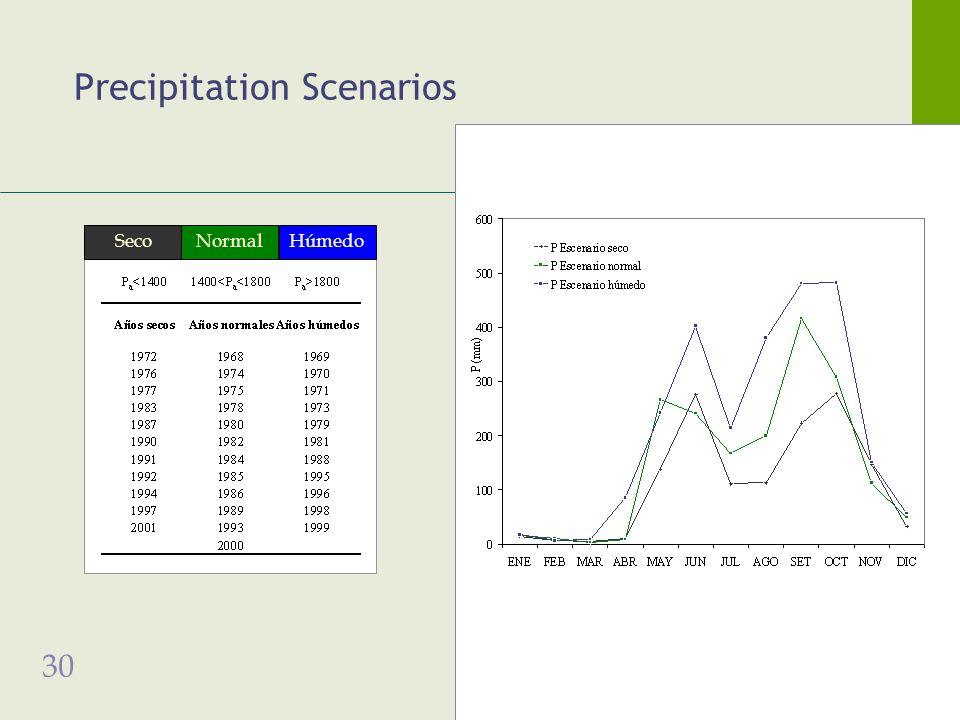 30 SecoNormal Húmedo Precipitation Scenarios