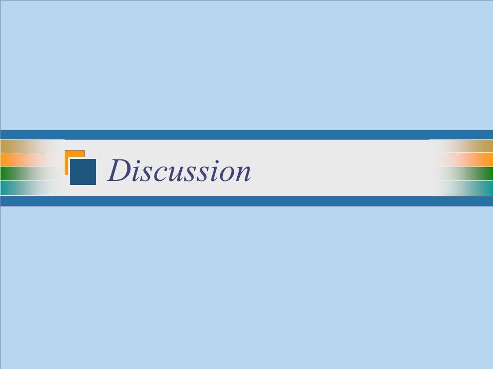 33 Discussion