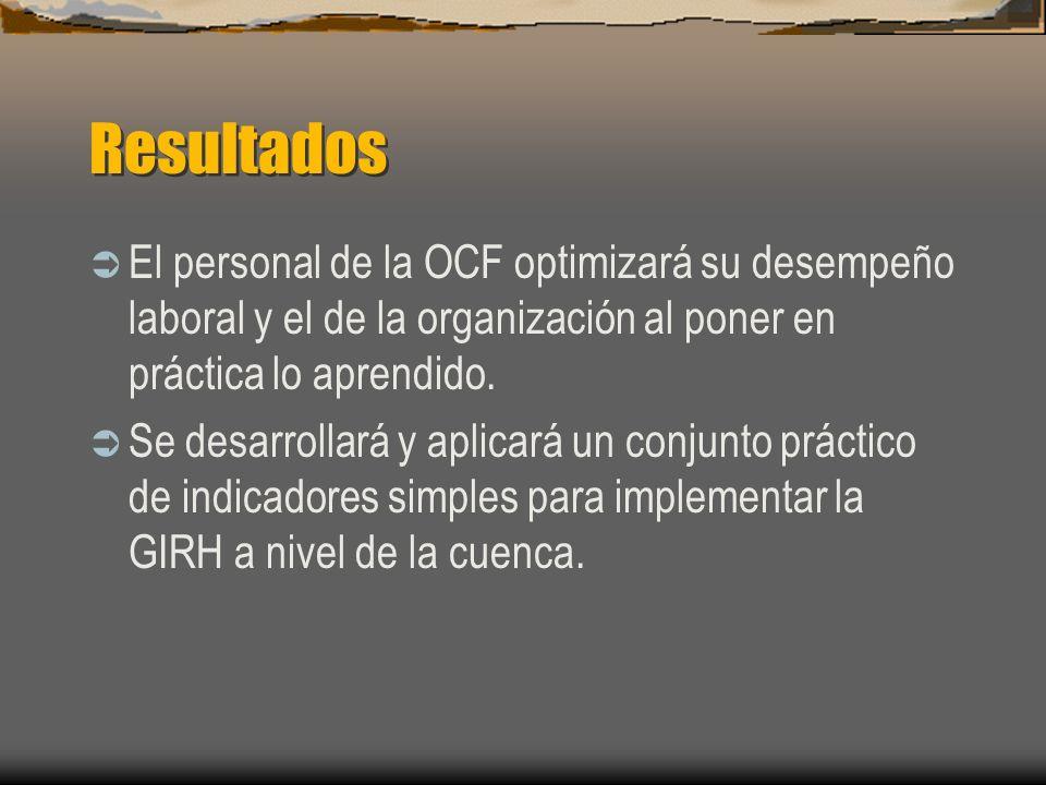 Resultados El personal de la OCF optimizará su desempeño laboral y el de la organización al poner en práctica lo aprendido.